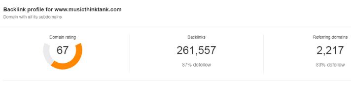 Aref backlink stats